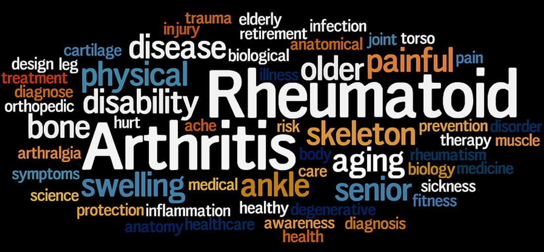 Rheumatoid Arthritis Awareness Week Free Spirit